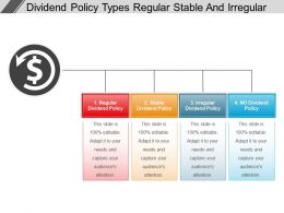 Dividend Policy Types Regular Stable And Irregular
