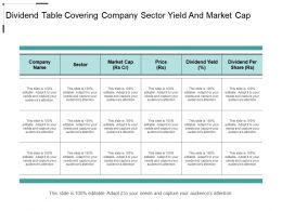 Dividend Table Covering Company Sector Yield And Market Cap