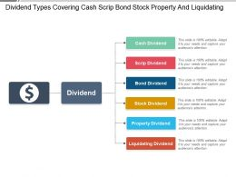 Dividend Types Covering Cash Scrip Bond Stock Property And Liquidating