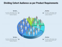 Dividing Cohort Audience As Per Product Requirements