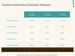 Divisional Performance Evaluation Measures Ppt Powerpoint Presentation Ideas