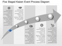 dj Five Staged Kaizen Event Process Diagram Powerpoint Template