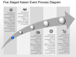dj_five_staged_kaizen_event_process_diagram_powerpoint_template_Slide01