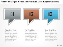 Dj Three Dialogue Boxes For Text And Data Representation Powerpoint Template