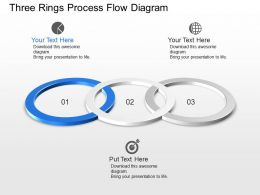 Dj Three Rings Process Flow Diagram Powerpoint Template