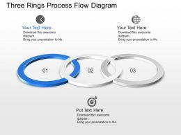 dj_three_rings_process_flow_diagram_powerpoint_template_Slide01