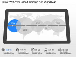 dl Tablet With Year Based Timeline And World Map Powerpoint Template