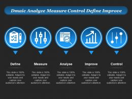 Dmaic Analyze Measure Control Define Improve