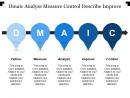 Dmaic Analyze Measure Control Describe Improve