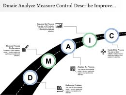 Dmaic Analyze Measure Control Describe Improve Process
