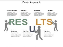 Dmaic Approach Ppt Powerpoint Presentation Infographic Template Background Images Cpb