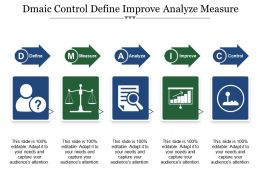 Dmaic Control Define Improve Analyze Measure