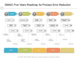 DMAIC Five Years Roadmap For Process Error Reduction