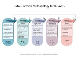 DMAIC Growth Methodology For Business