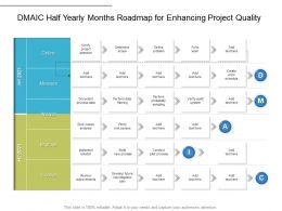 DMAIC Half Yearly Months Roadmap For Enhancing Project Quality