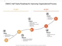 DMAIC Half Yearly Roadmap For Improving Organizational Process