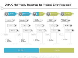 DMAIC Half Yearly Roadmap For Process Error Reduction