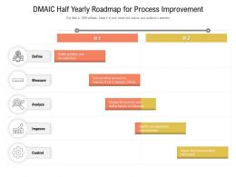 DMAIC Half Yearly Roadmap For Process Improvement
