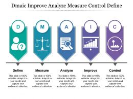 Dmaic Improve Analyze Measure Control Define 1