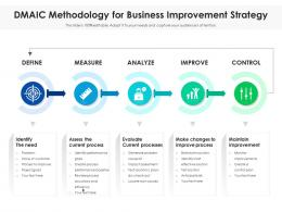 DMAIC Methodology For Business Improvement Strategy