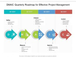 DMAIC Quarterly Roadmap For Effective Project Management