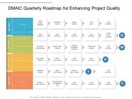 DMAIC Quarterly Roadmap For Enhancing Project Quality