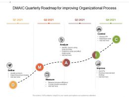 DMAIC Quarterly Roadmap For Improving Organizational Process