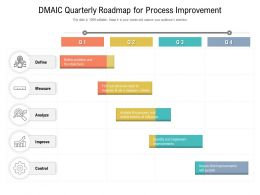 DMAIC Quarterly Roadmap For Process Improvement