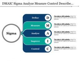 Dmaic Sigma Analyze Measure Control Describe Improve