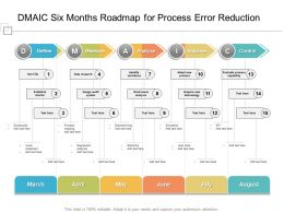 DMAIC Six Months Roadmap For Process Error Reduction