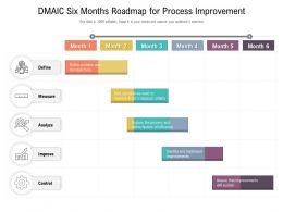 DMAIC Six Months Roadmap For Process Improvement