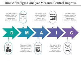 Dmaic Six Sigma Analyze Measure Control Improve