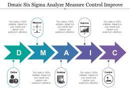 dmaic_six_sigma_analyze_measure_control_improve_Slide01