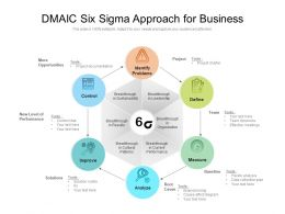 DMAIC Six Sigma Approach For Business