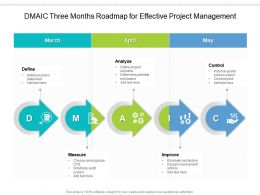 DMAIC Three Months Roadmap For Effective Project Management