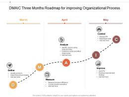 DMAIC Three Months Roadmap For Improving Organizational Process