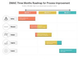 DMAIC Three Months Roadmap For Process Improvement