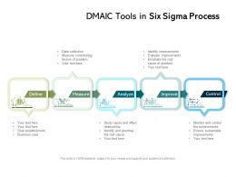 DMAIC Tools In Six Sigma Process