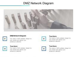 DMZ Network Diagram Ppt Powerpoint Presentation Styles Graphics Cpb