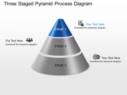 Dn Three Staged Pyramid Process Diagram Powerpoint Template