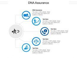 DNA Assurance Ppt Powerpoint Presentation Portfolio Backgrounds Cpb
