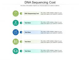 DNA Sequencing Cost Ppt Powerpoint Presentation Inspiration File Formats Cpb