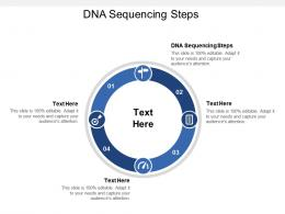DNA Sequencing Steps Ppt Powerpoint Presentation Infographics Tips Cpb