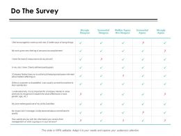 Do The Survey Ppt Powerpoint Presentation Gallery Graphics Pictures