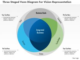 Do Three Staged Venn Diagram For Vision Representation Powerpoint Template