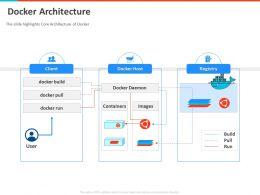 Docker Architecture Pull Run Powerpoint Presentation Mockup