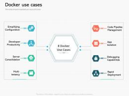 Docker Use Cases Containerization A Step Forward For Digital Transformation Ppt Powerpoint Example