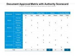 Document Approval Matrix With Authority Scorecard