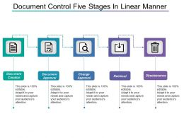 Document Control Five Stages In Linear Manner