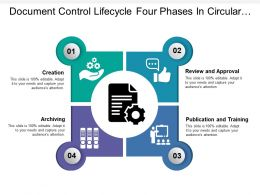 Document Control Lifecycle Four Phases In Circular Manner